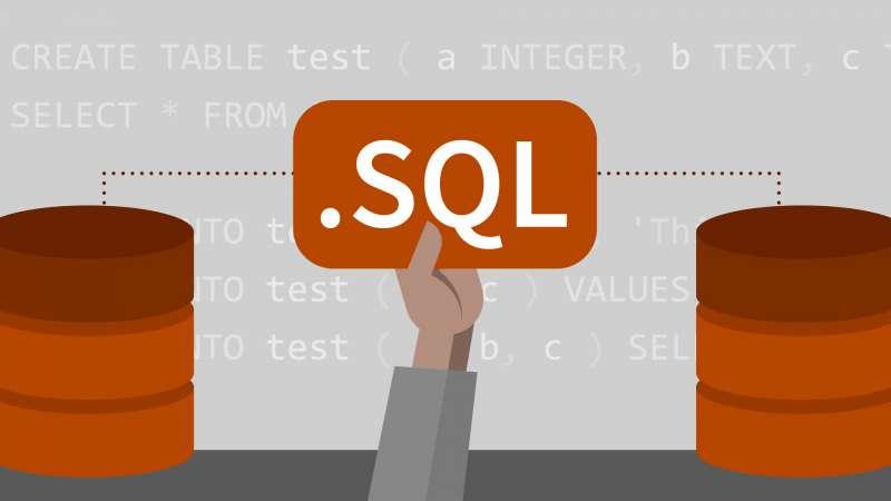 Ngôn ngữ lập trình nào phổ biến nhất hiện nay?