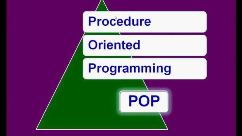 Lập trình hướng cấu trúc là gì?