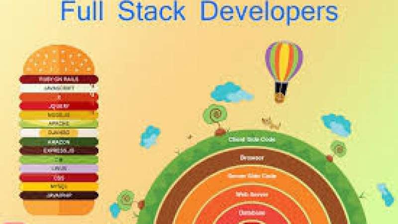 Full stack là gì?