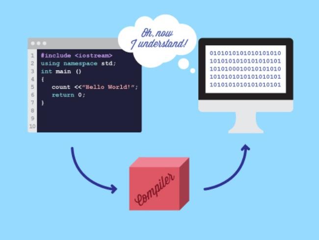 Sự khác nhau giữa trình thông dịch và trình biên dịch